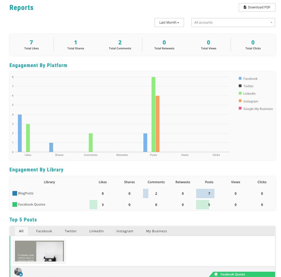 recurpost report resultaten en statistieken