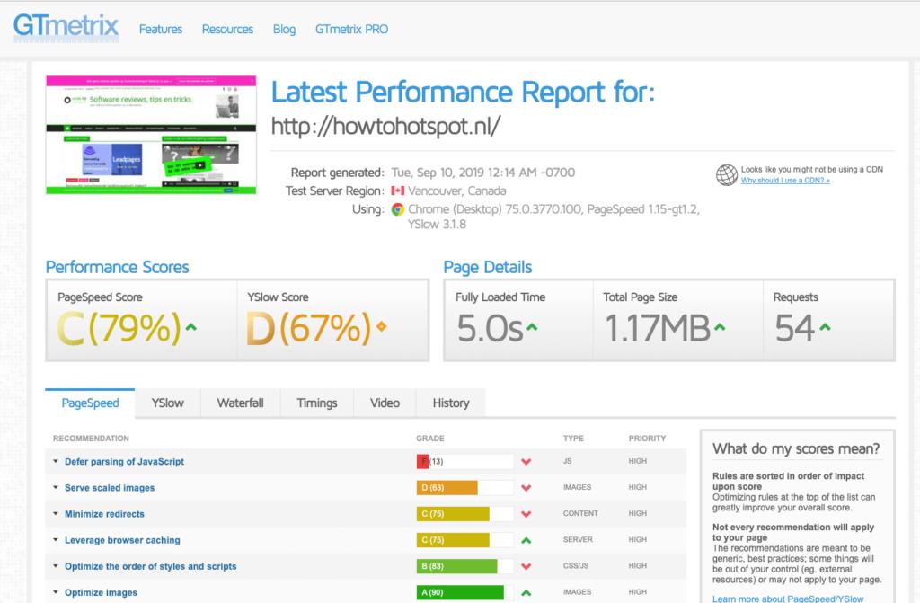 kb snelheid meten gtmetrix rapport