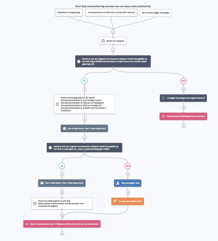 Overzichtelijke visuele editor voor automatiseringen