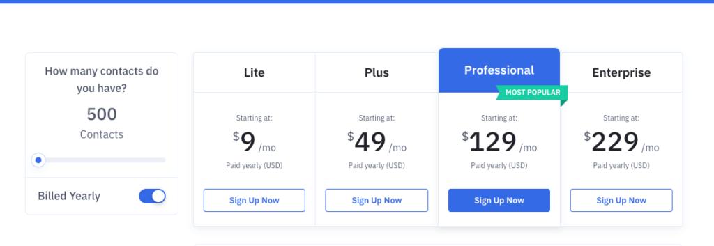 prijstabel ActiveCampaign 2021
